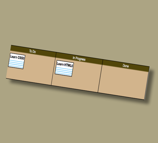 A Drag and Drop Planning Board with HTML5